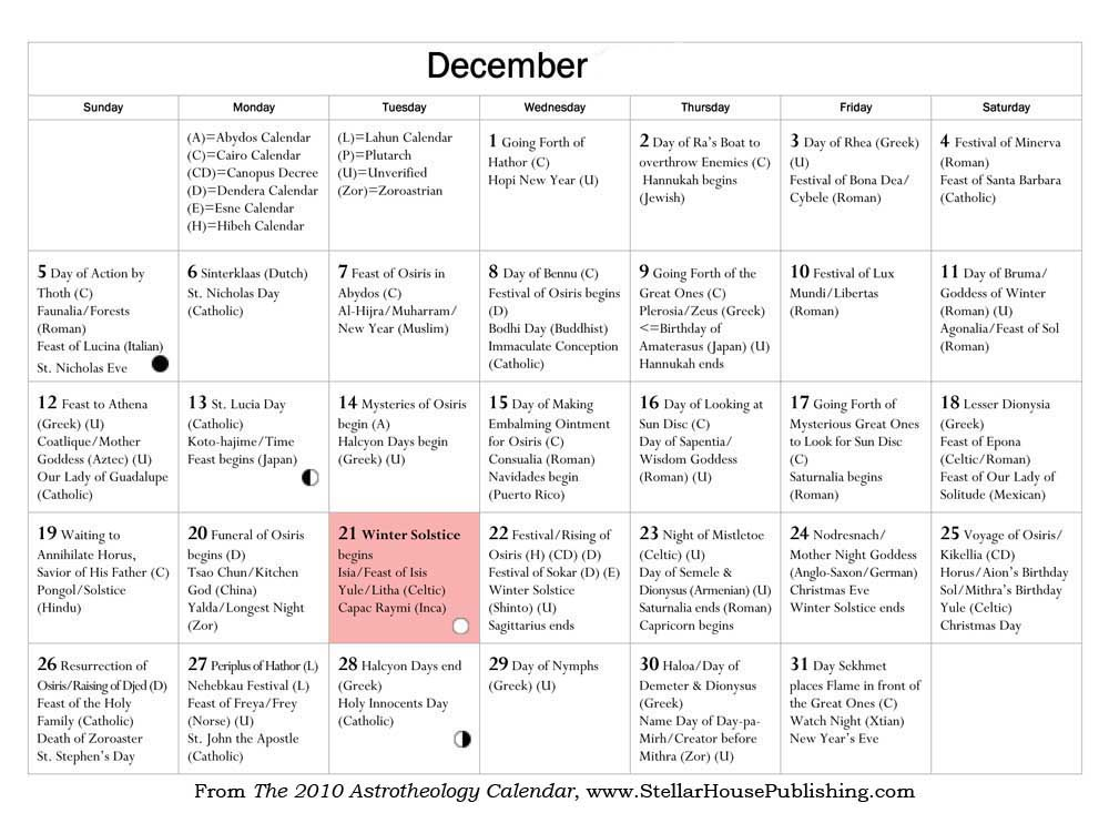 December winter-solstice celebration from the year 1 AD/CE to today (click to enlarge image)