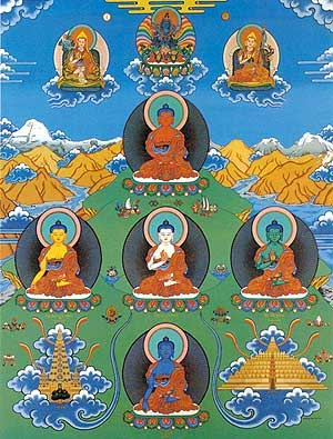 The Five Wisdom Buddhas in cruciform
