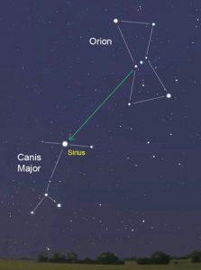 Orion points to Sirius
