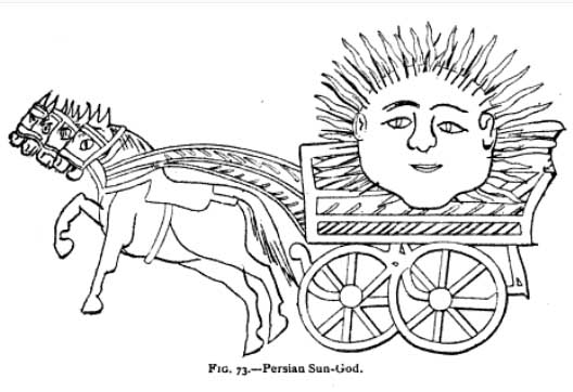 Persian sun god in quadriga sun chariot; Lundy, 177, after Lajard